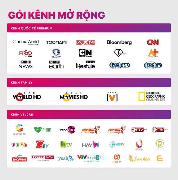 Danh sách kênh truyền hình nước ngoài trên fpt play box