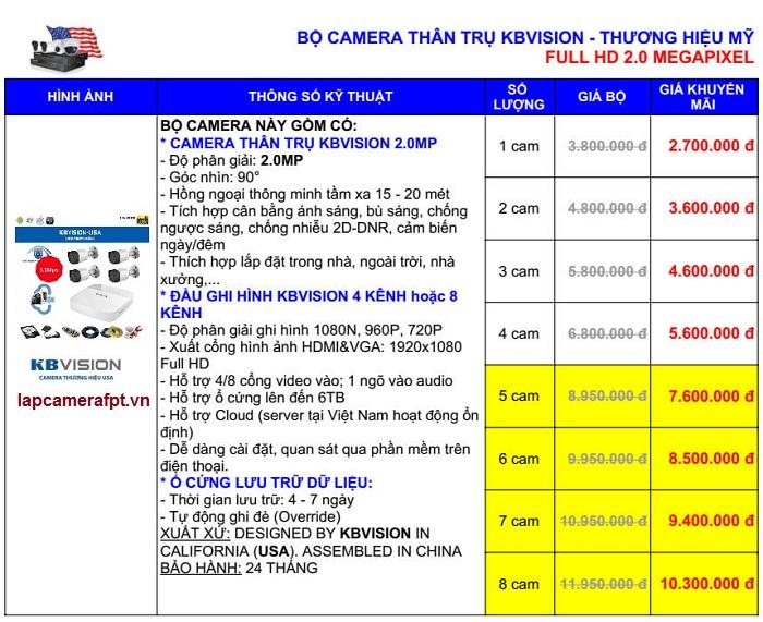 Báo giá dòng camera KBvision độ phân giải 2.0 cho camera thân trụ ngoài trời