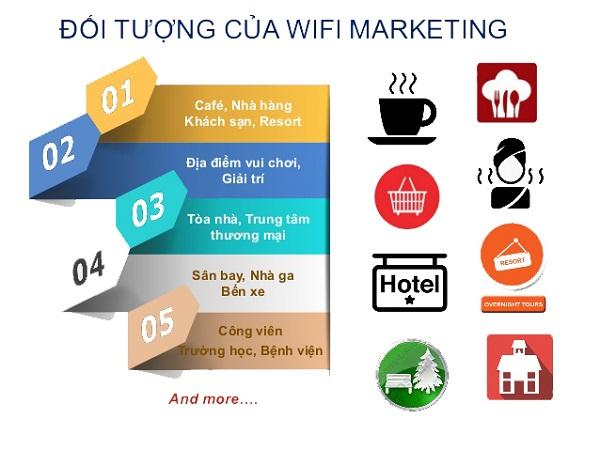 Đối tượng của wifi marketing fpt