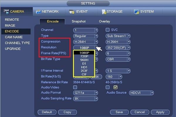 Thông số độ phân giải camera quan sát