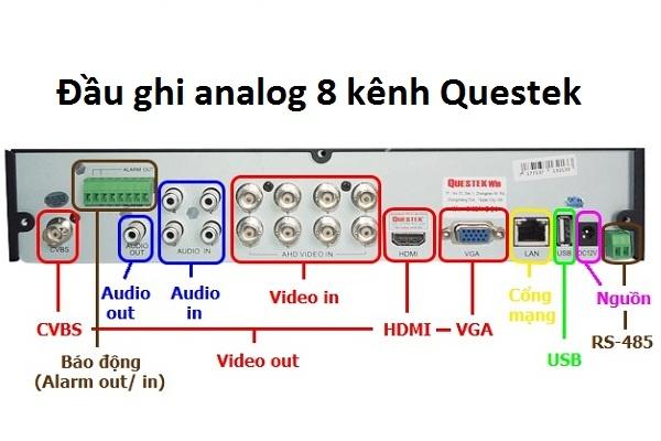 Đầu ghi camera analog