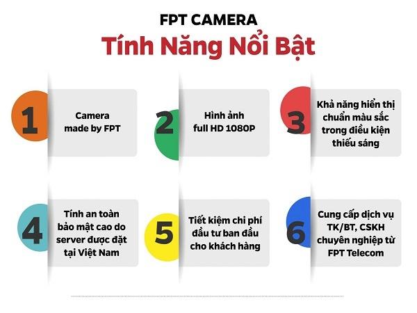 Lợi ích khi đặt mua camera ở cửa hàng của Fpt